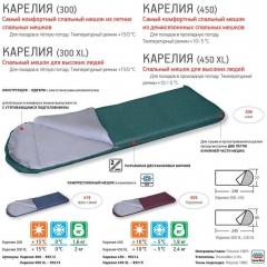 Спальный мешок Карелия 450 ХL  +10  -5С(нет в наличии)